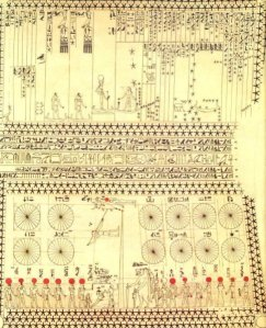 Decan Chart From Sunmuts tomb. Showing Saturn, Jupiter and Sirus (in the boat0